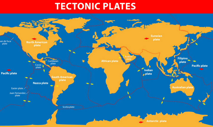TECTONIC PLATE MOVEMENT IN PROCESS WORLDWIDE  Earth Changing